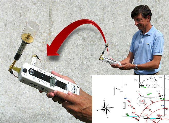 Prestation de mesure du champ électromagnétique par Demain Conseils